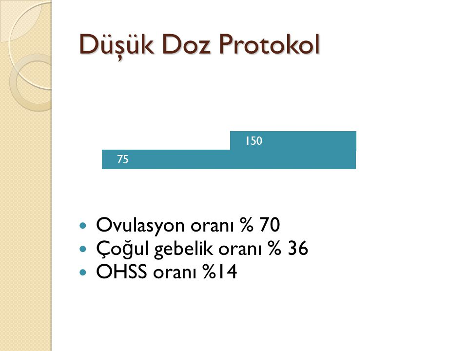 Düşük Doz Protokol Ovulasyon oranı % 70 Çoğul gebelik oranı % 36