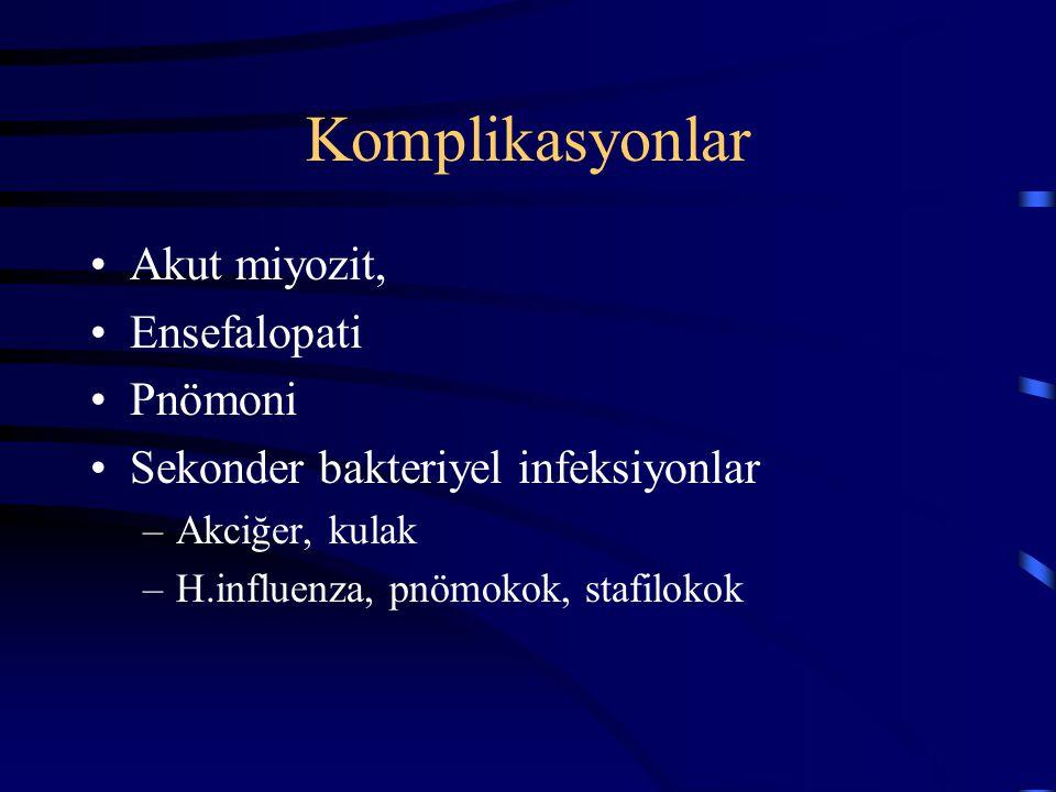 Komplikasyonlar Akut miyozit, Ensefalopati Pnömoni