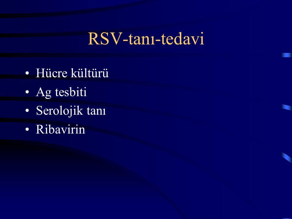 RSV-tanı-tedavi Hücre kültürü Ag tesbiti Serolojik tanı Ribavirin