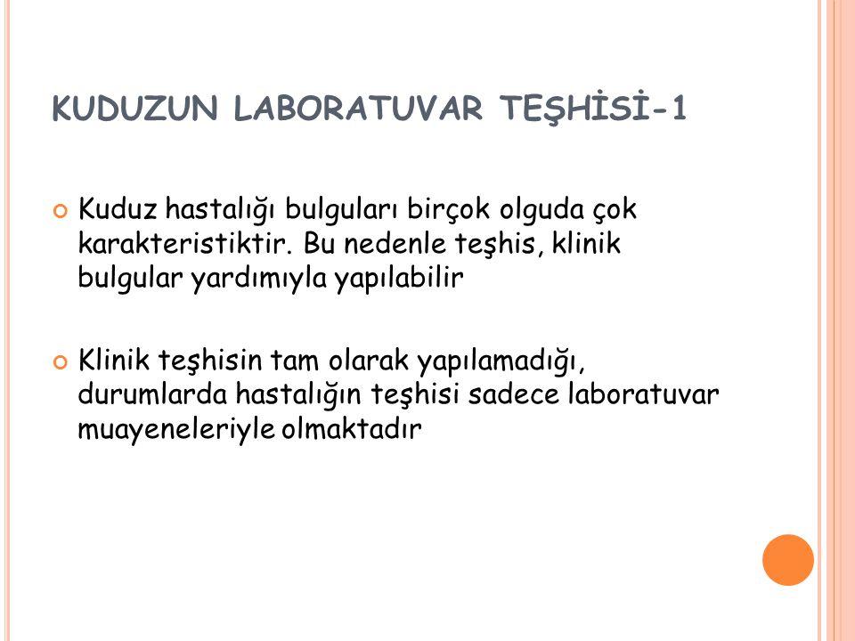 KUDUZUN LABORATUVAR TEŞHİSİ-1