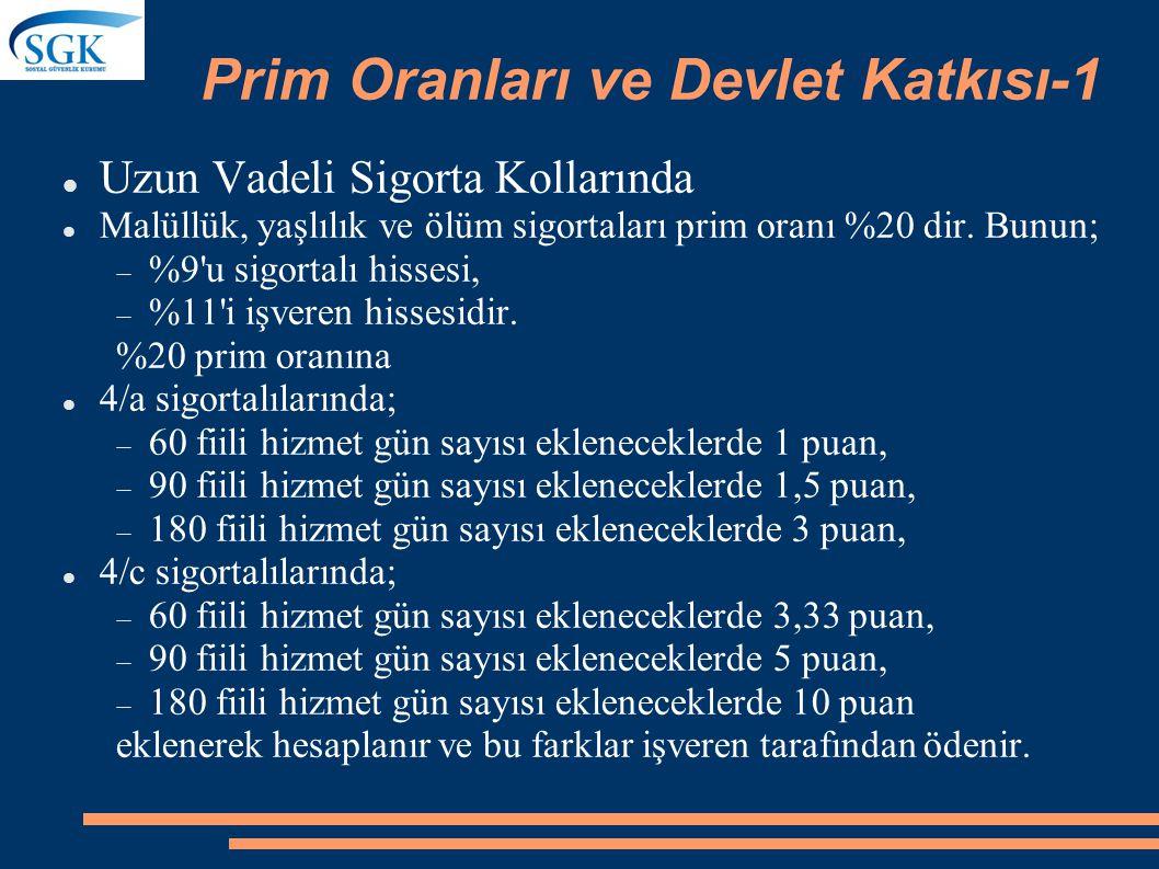 Prim Oranları ve Devlet Katkısı-1