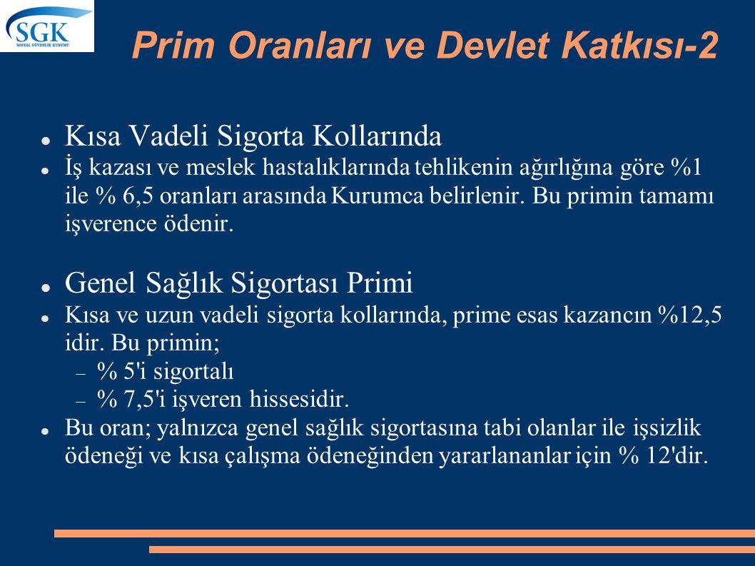 Prim Oranları ve Devlet Katkısı-2