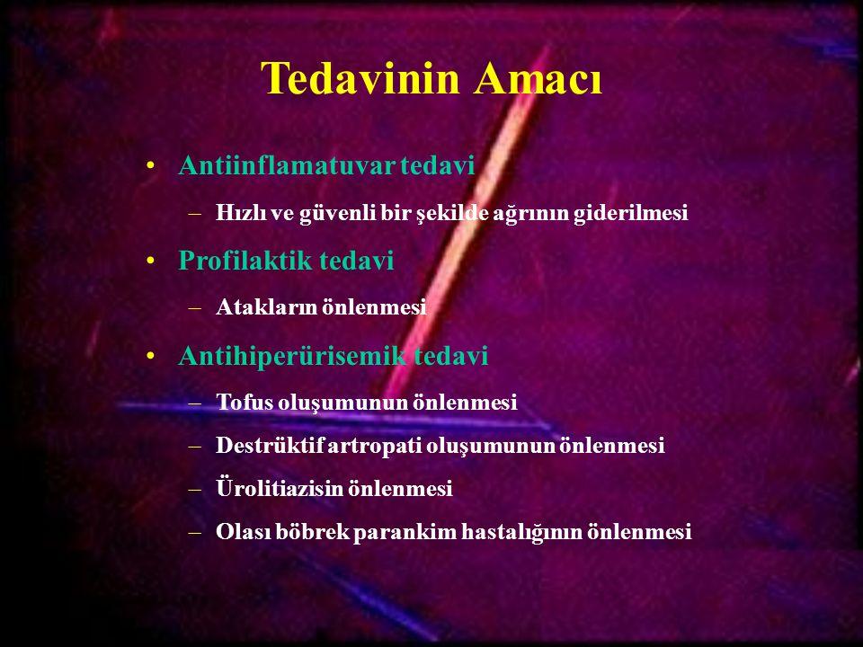 Tedavinin Amacı Antiinflamatuvar tedavi Profilaktik tedavi