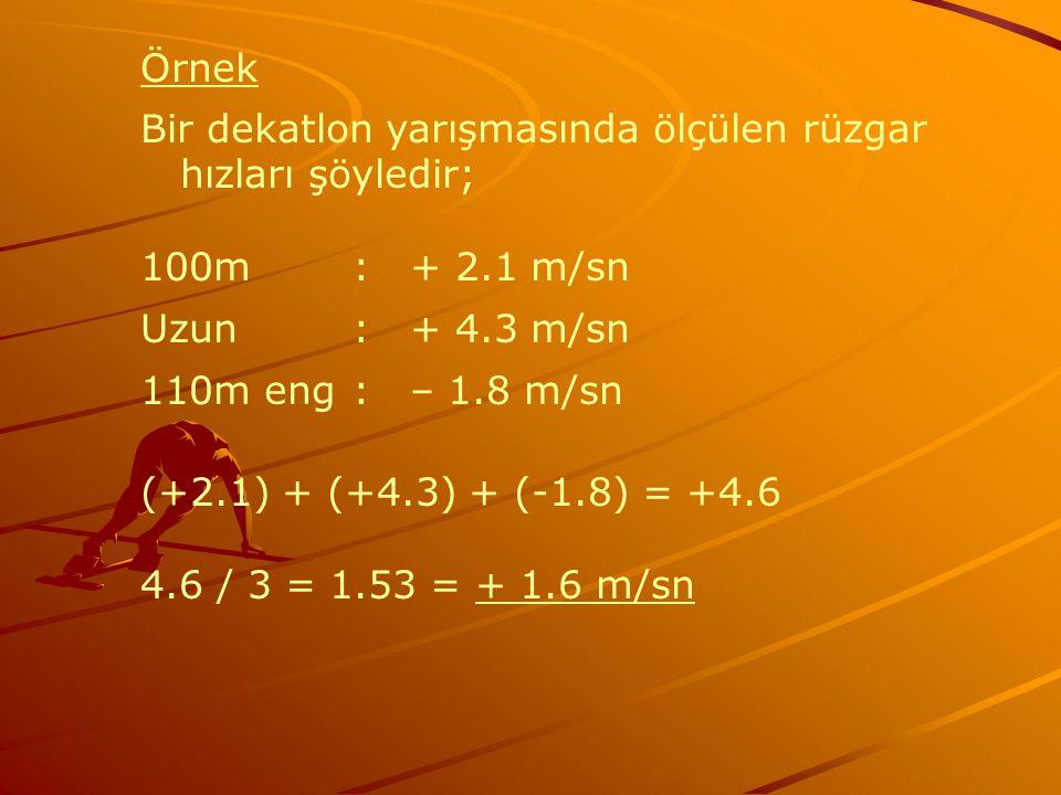 Örnek Bir dekatlon yarışmasında ölçülen rüzgar hızları şöyledir; 100m : + 2.1 m/sn. Uzun : + 4.3 m/sn.