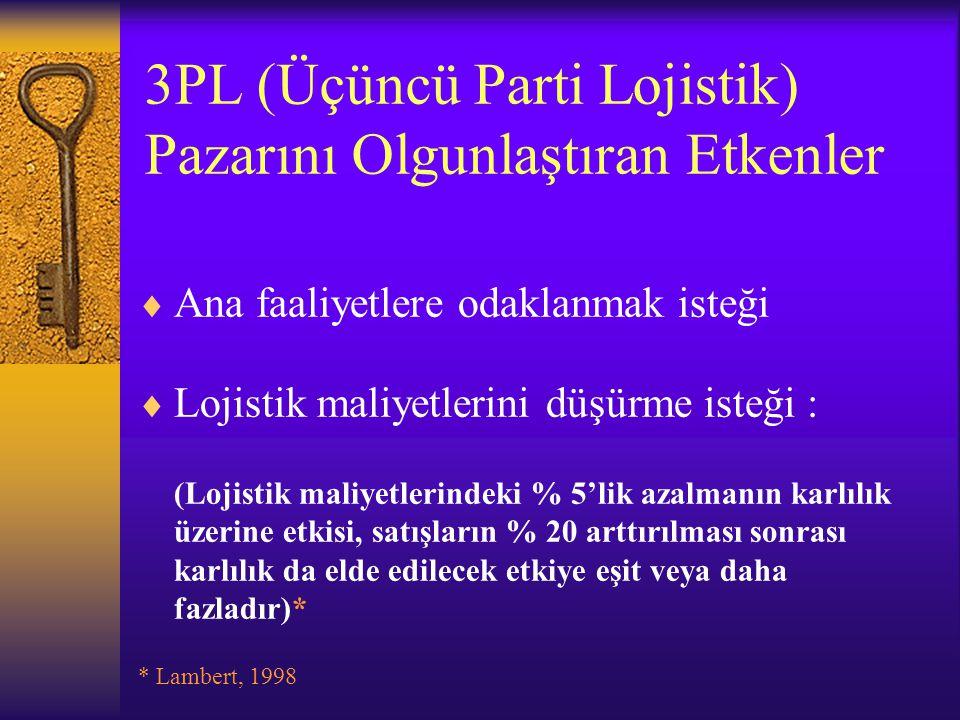 3PL (Üçüncü Parti Lojistik) Pazarını Olgunlaştıran Etkenler