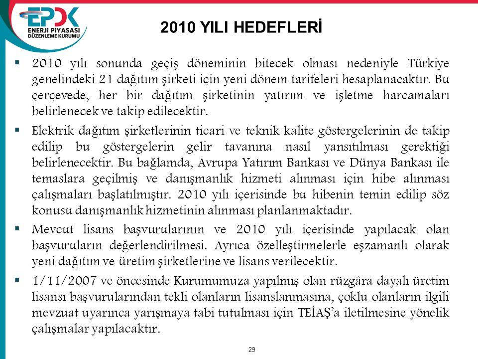 2010 YILI HEDEFLERİ