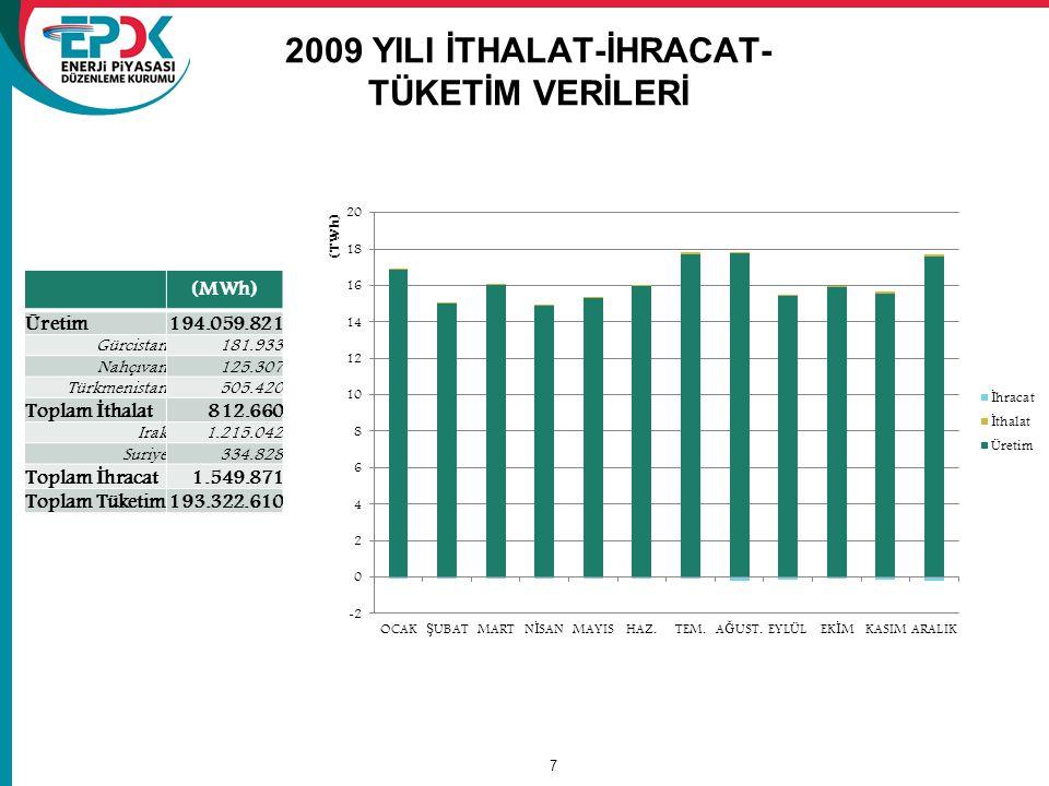 2009 YILI İTHALAT-İHRACAT- TÜKETİM VERİLERİ
