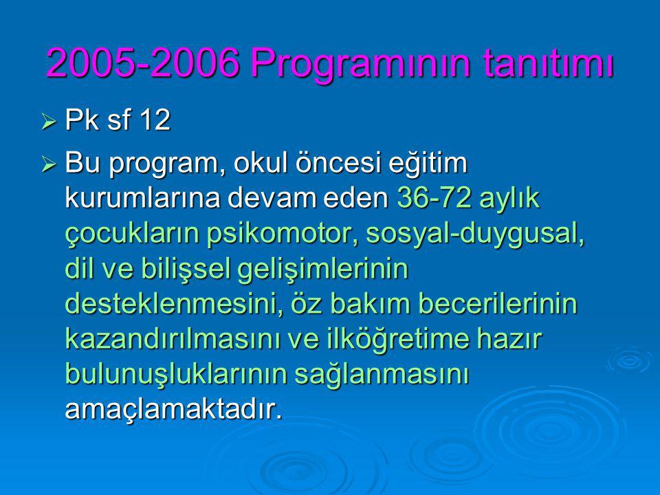 2005-2006 Programının tanıtımı