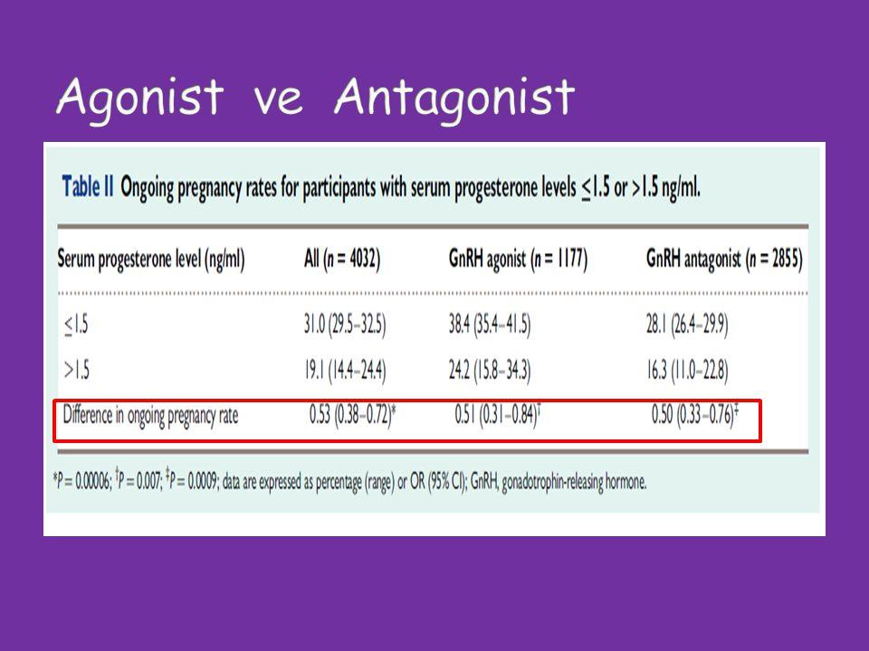 Agonist ve Antagonist
