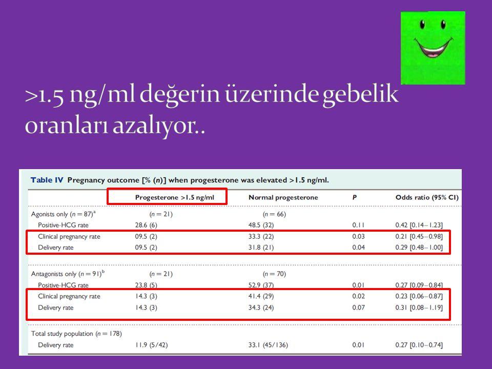 >1.5 ng/ml değerin üzerinde gebelik oranları azalıyor..