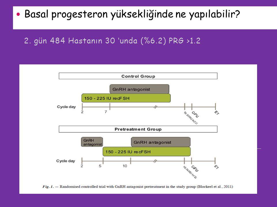 Basal progesteron yüksekliğinde ne yapılabilir