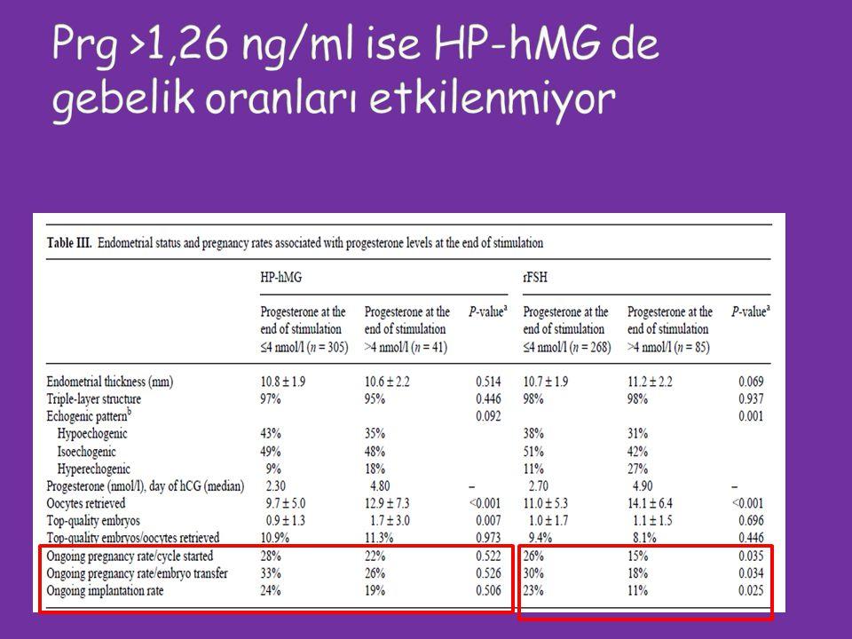 Prg >1,26 ng/ml ise HP-hMG de gebelik oranları etkilenmiyor
