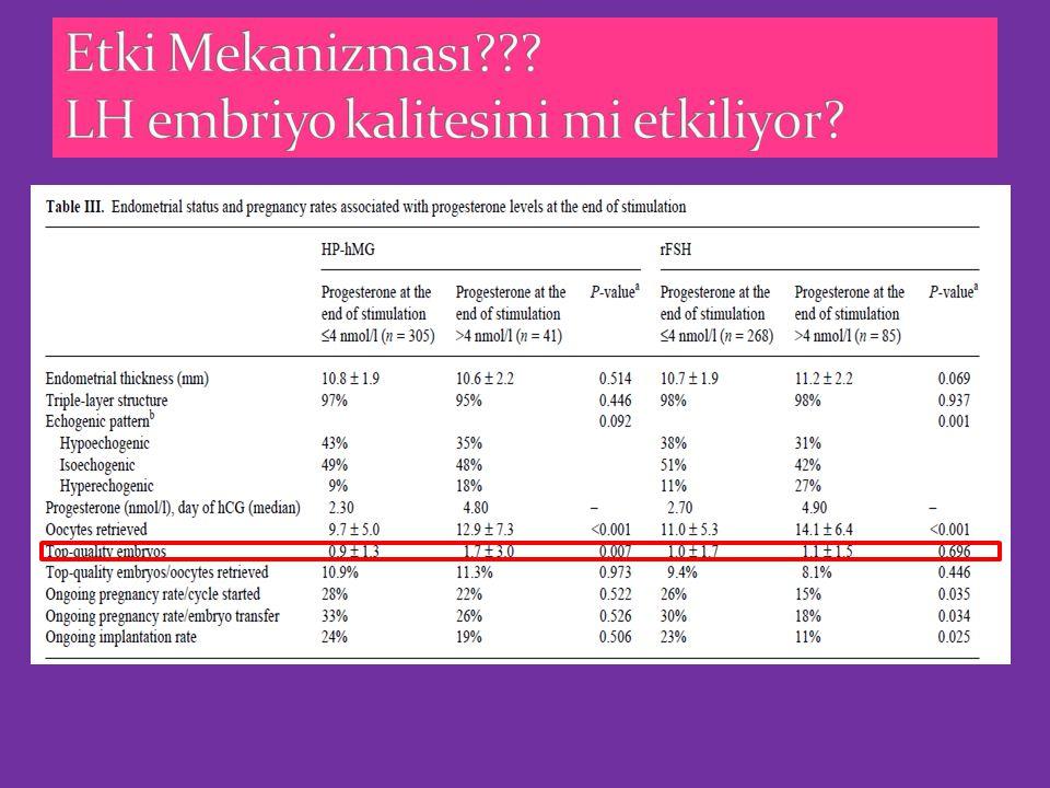 Etki Mekanizması LH embriyo kalitesini mi etkiliyor