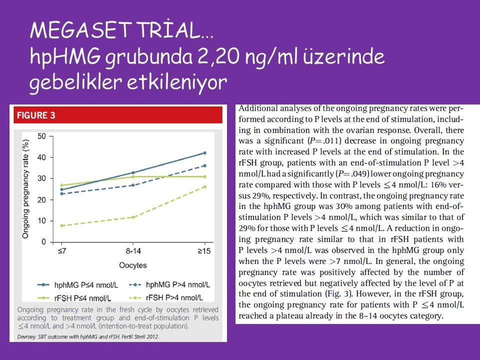 MEGASET TRİAL… hpHMG grubunda 2,20 ng/ml üzerinde gebelikler etkileniyor