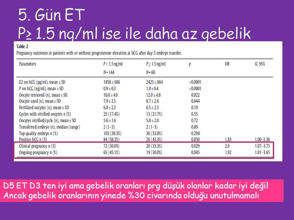 5. Gün ET P≥ 1.5 ng/ml ise ile daha az gebelik