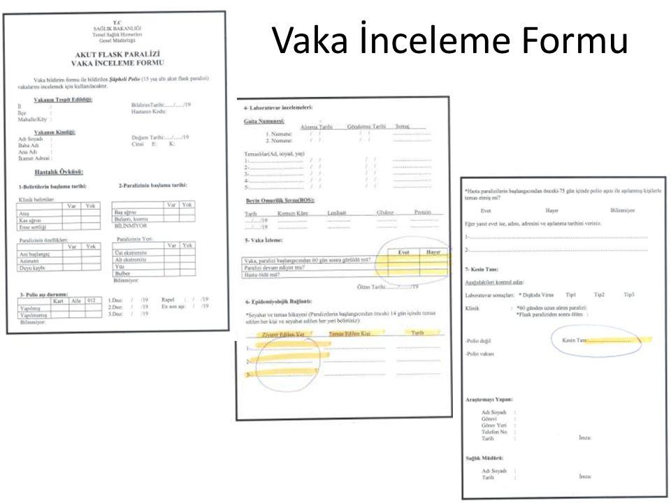 Vaka İnceleme Formu