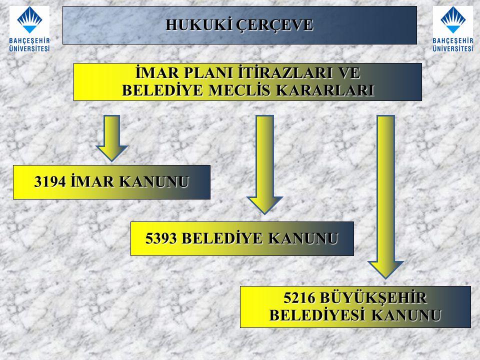 İMAR PLANI İTİRAZLARI VE BELEDİYE MECLİS KARARLARI