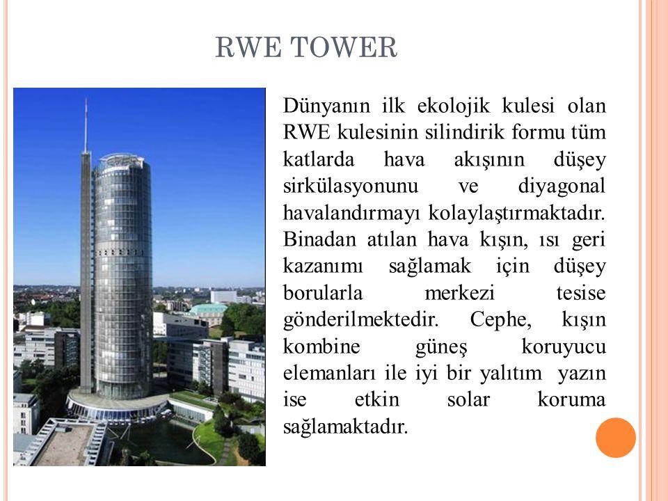 RWE TOWER