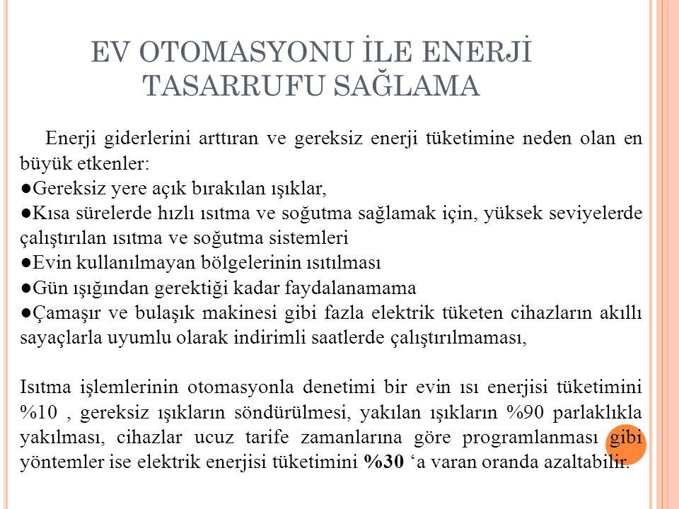 EV OTOMASYONU İLE ENERJİ TASARRUFU SAĞLAMA