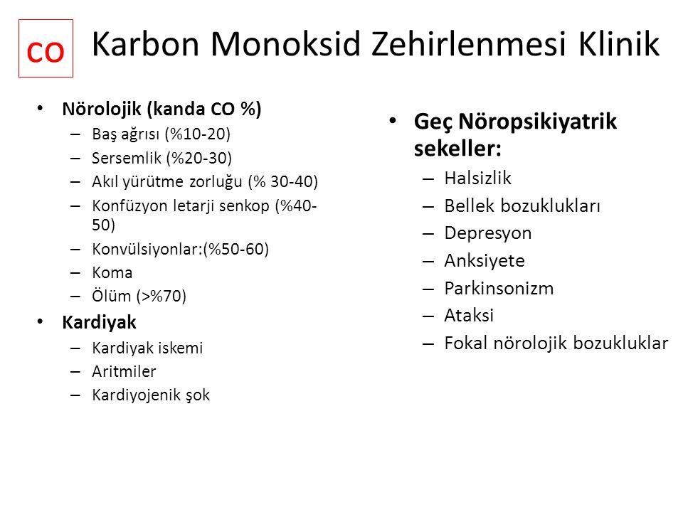 Karbon Monoksid Zehirlenmesi Klinik