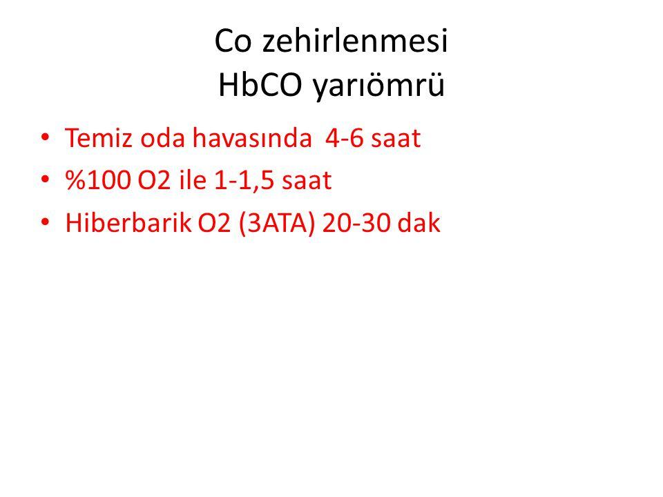 Co zehirlenmesi HbCO yarıömrü