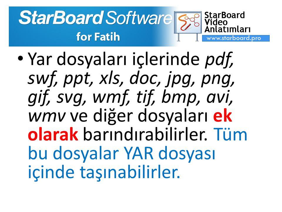 Yar dosyaları içlerinde pdf, swf, ppt, xls, doc, jpg, png, gif, svg, wmf, tif, bmp, avi, wmv ve diğer dosyaları ek olarak barındırabilirler.