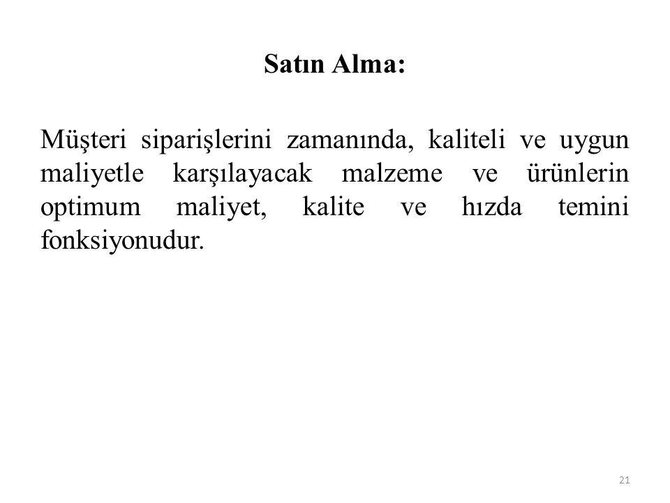 Satın Alma: