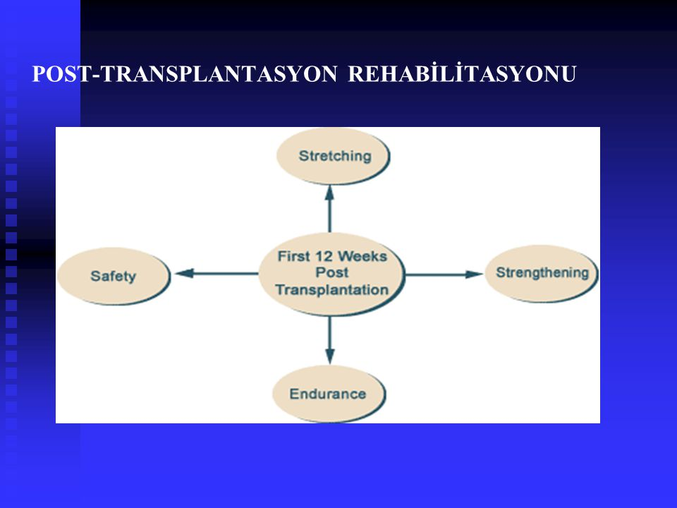 POST-TRANSPLANTASYON REHABİLİTASYONU
