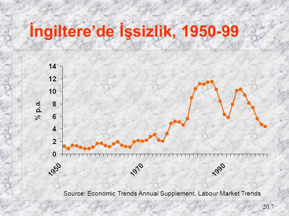 Bazı Avrupa ülkelerinde işsizlik