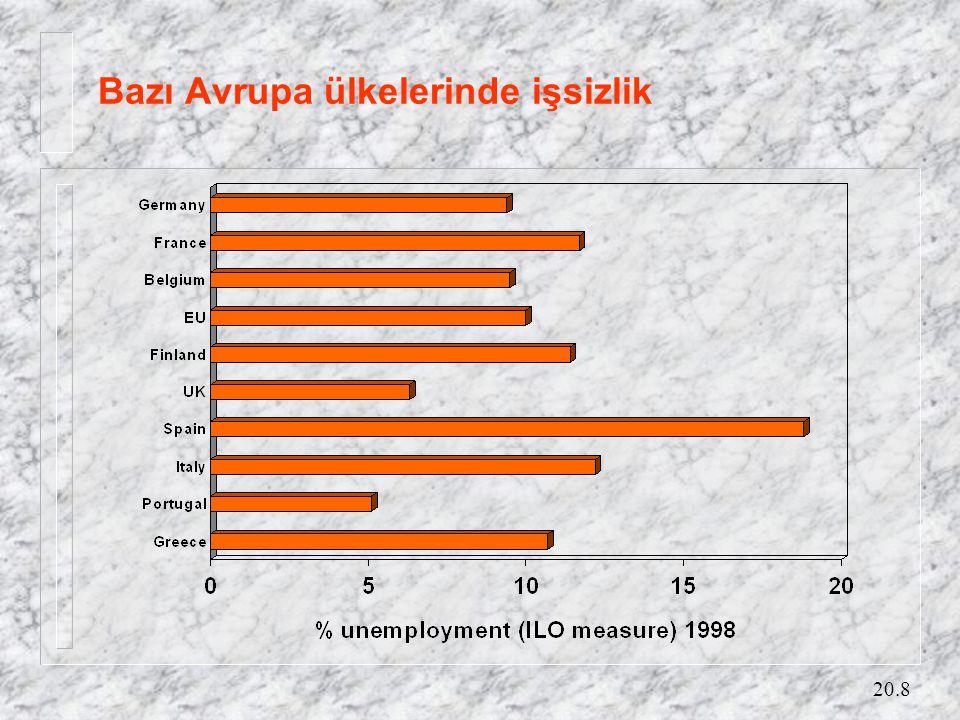 İngiltere, ABD ve Almanya'da İşsizlik