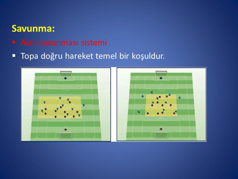 Savunma: Alan savunması sistemi Topa doğru hareket temel bir koşuldur.