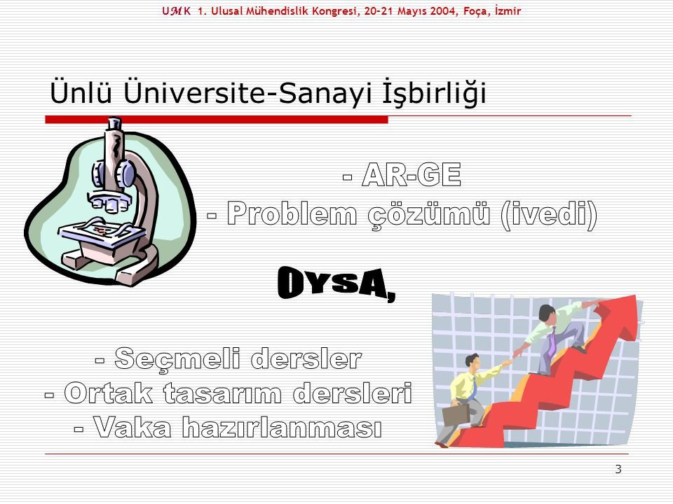 Ünlü Üniversite-Sanayi İşbirliği