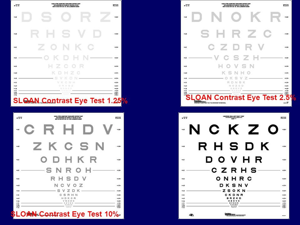 SLOAN Contrast Eye Test 2.5%