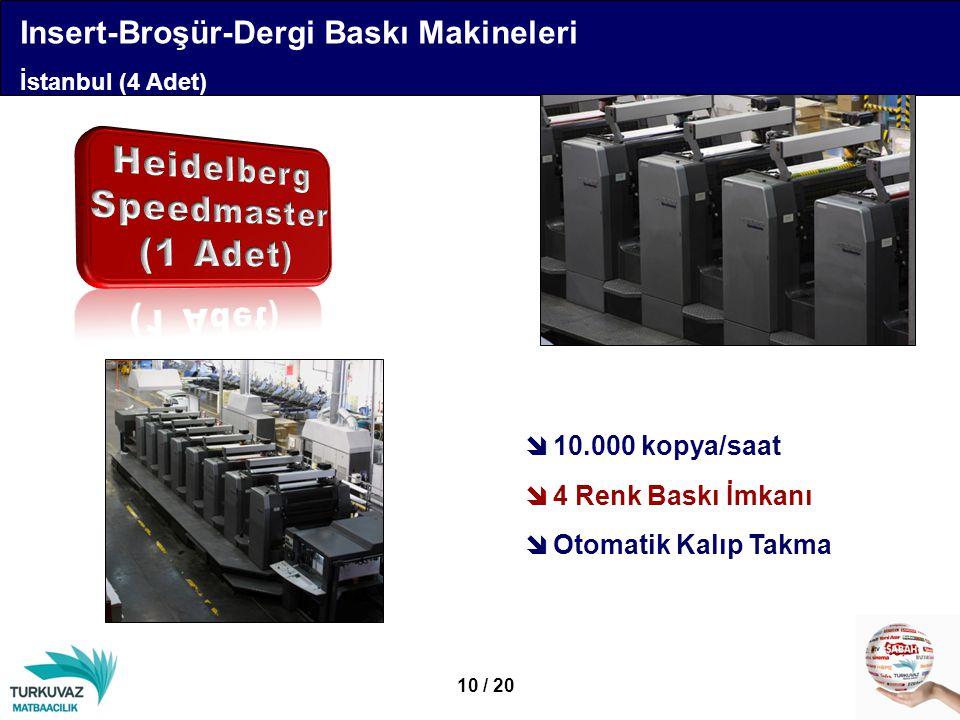 (1 Adet) Heidelberg Speedmaster Insert-Broşür-Dergi Baskı Makineleri