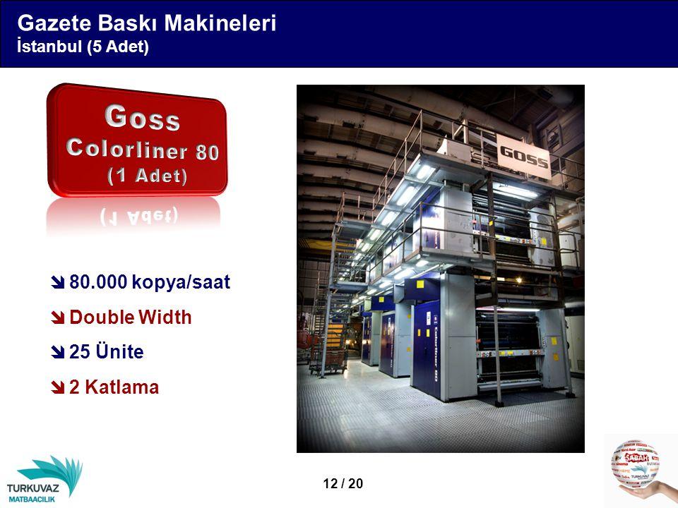 Goss Gazete Baskı Makineleri Colorliner 80 (1 Adet) 80.000 kopya/saat