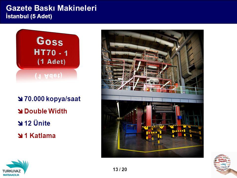 Goss Gazete Baskı Makineleri HT70 - 1 (1 Adet) 70.000 kopya/saat