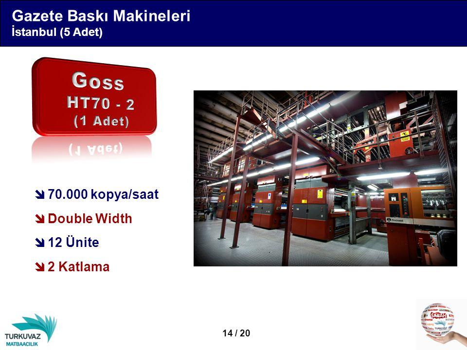 Goss Gazete Baskı Makineleri HT70 - 2 (1 Adet) 70.000 kopya/saat