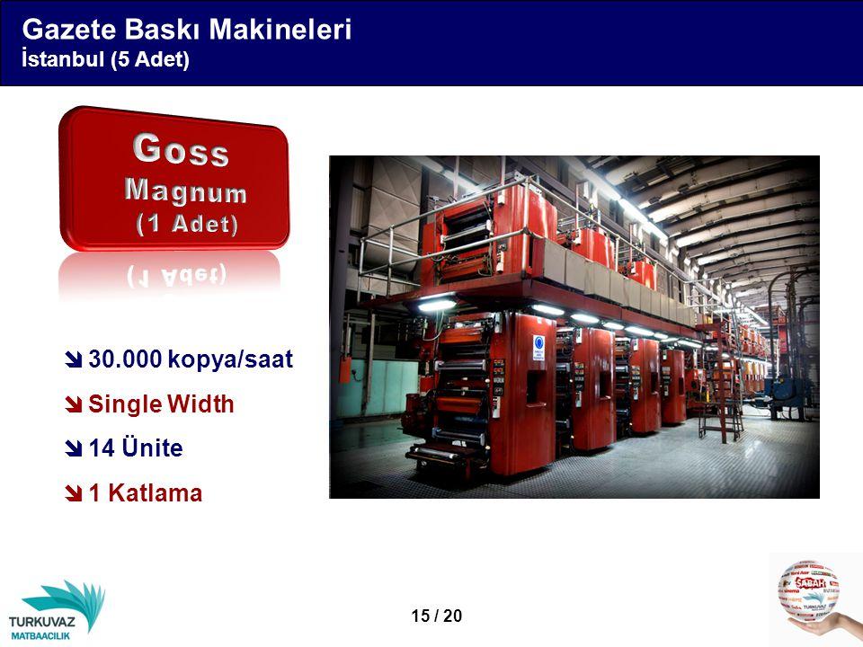 Goss Gazete Baskı Makineleri Magnum (1 Adet) 30.000 kopya/saat