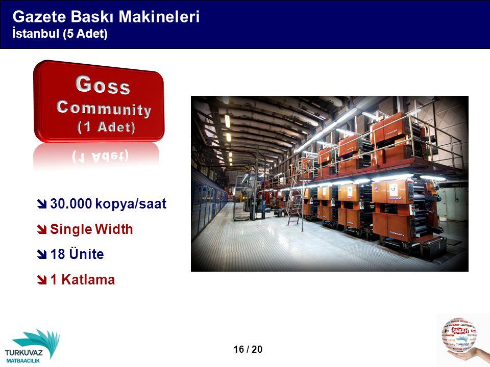 Goss Gazete Baskı Makineleri Community (1 Adet) 30.000 kopya/saat