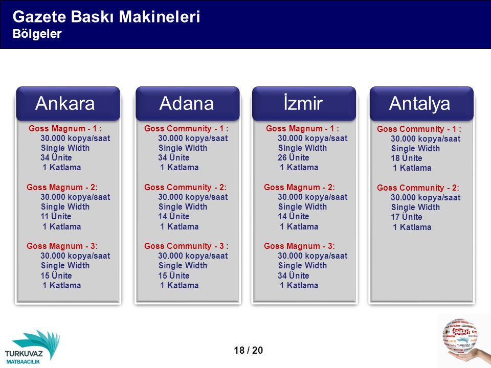 Ankara Adana İzmir Antalya Gazete Baskı Makineleri Bölgeler