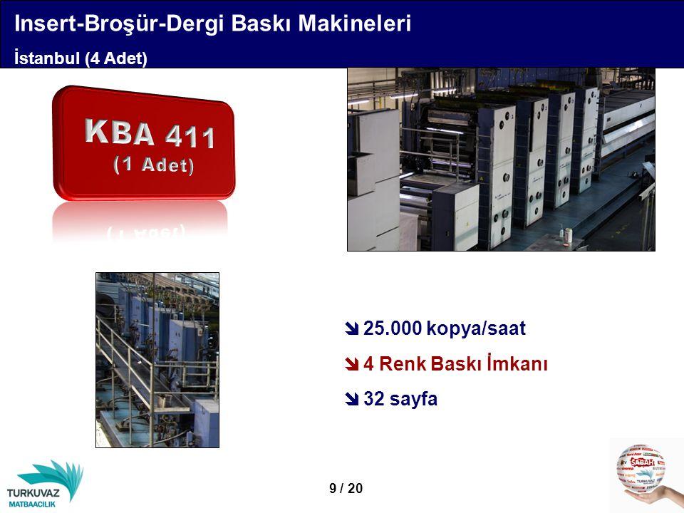 KBA 411 Insert-Broşür-Dergi Baskı Makineleri (1 Adet)