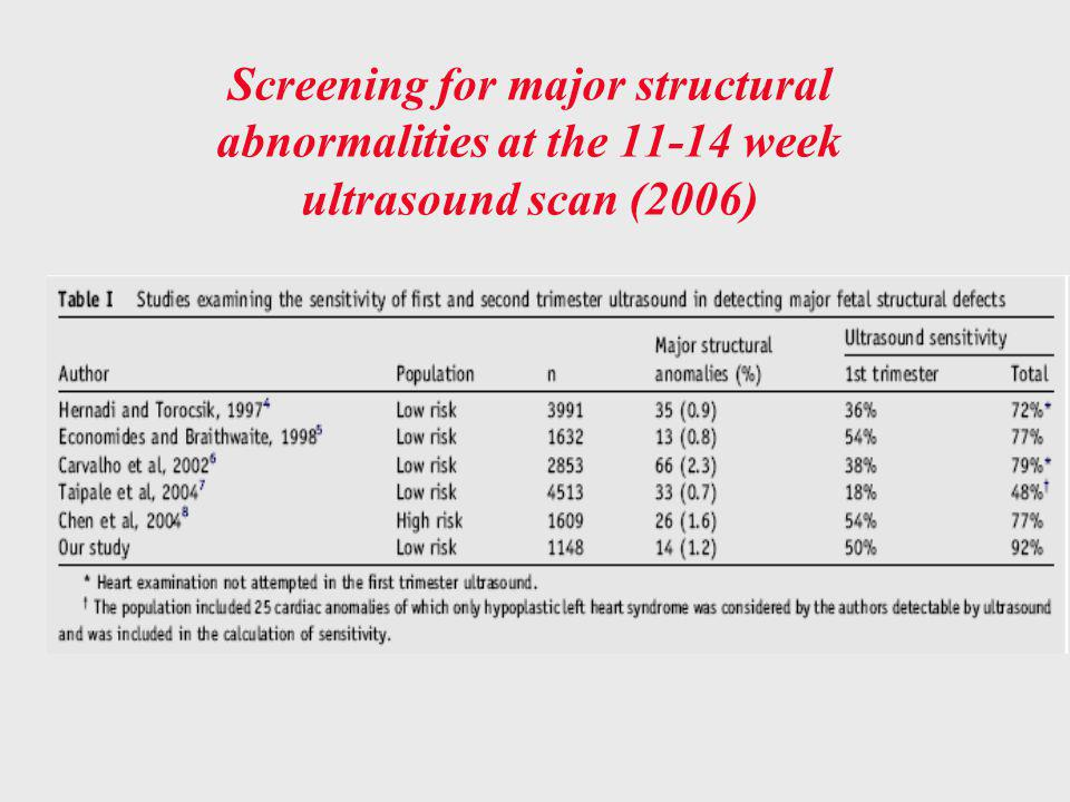 Screening for major structural abnormalities at the week ultrasound scan (2006)