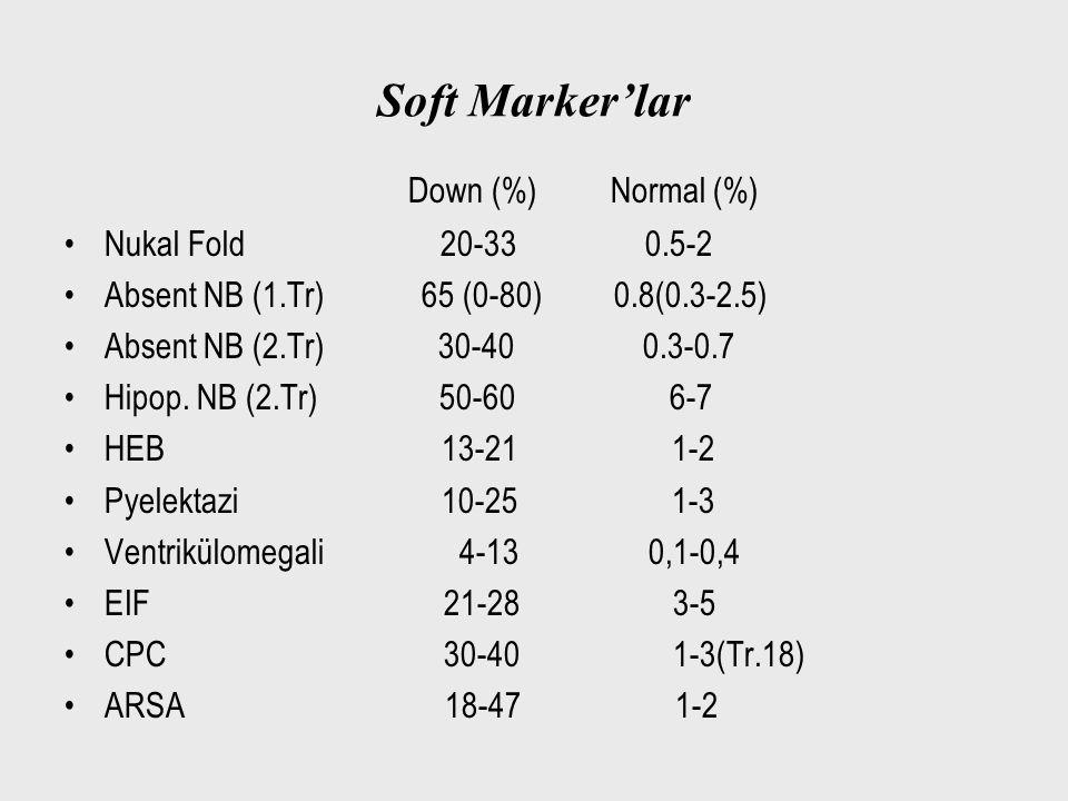 Soft Marker'lar Down (%) Normal (%) Nukal Fold