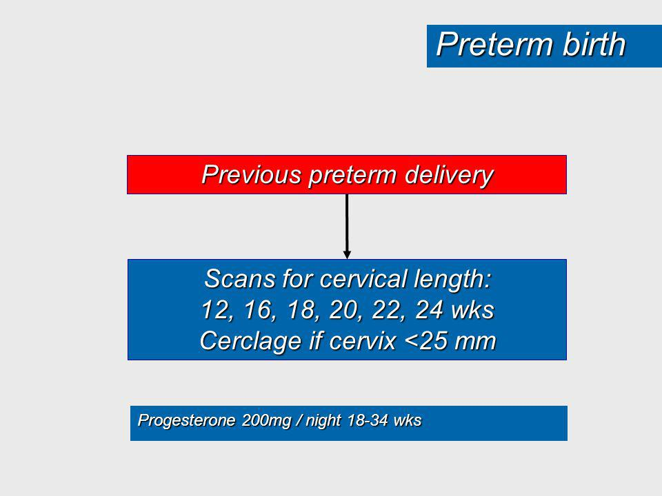 Preterm birth Previous preterm delivery Scans for cervical length: