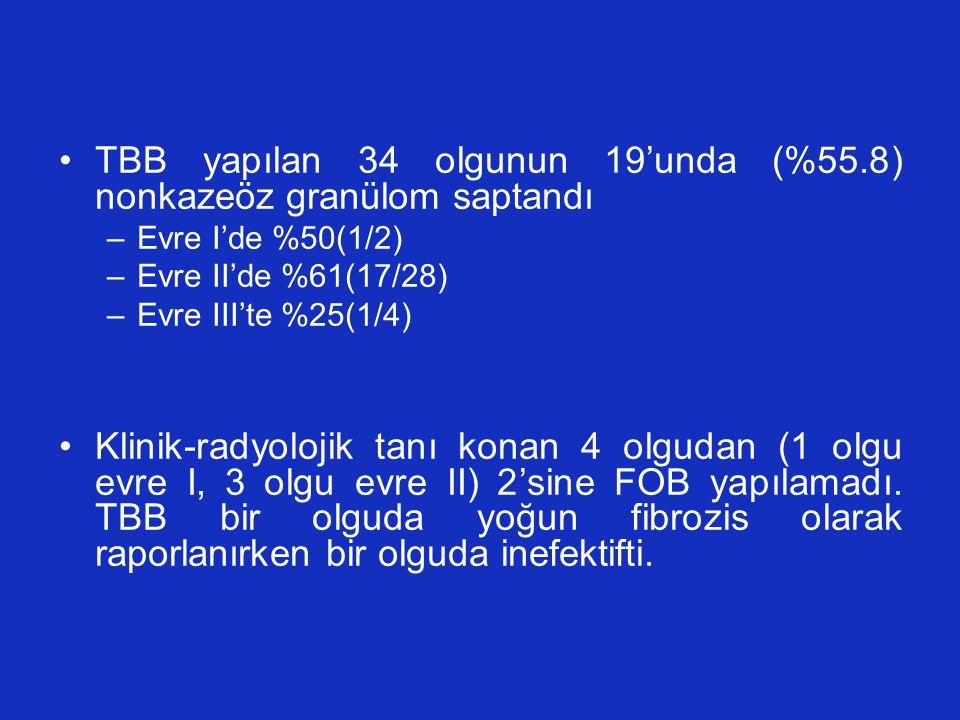 TBB yapılan 34 olgunun 19'unda (%55.8) nonkazeöz granülom saptandı