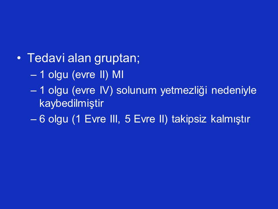 Tedavi alan gruptan; 1 olgu (evre II) MI