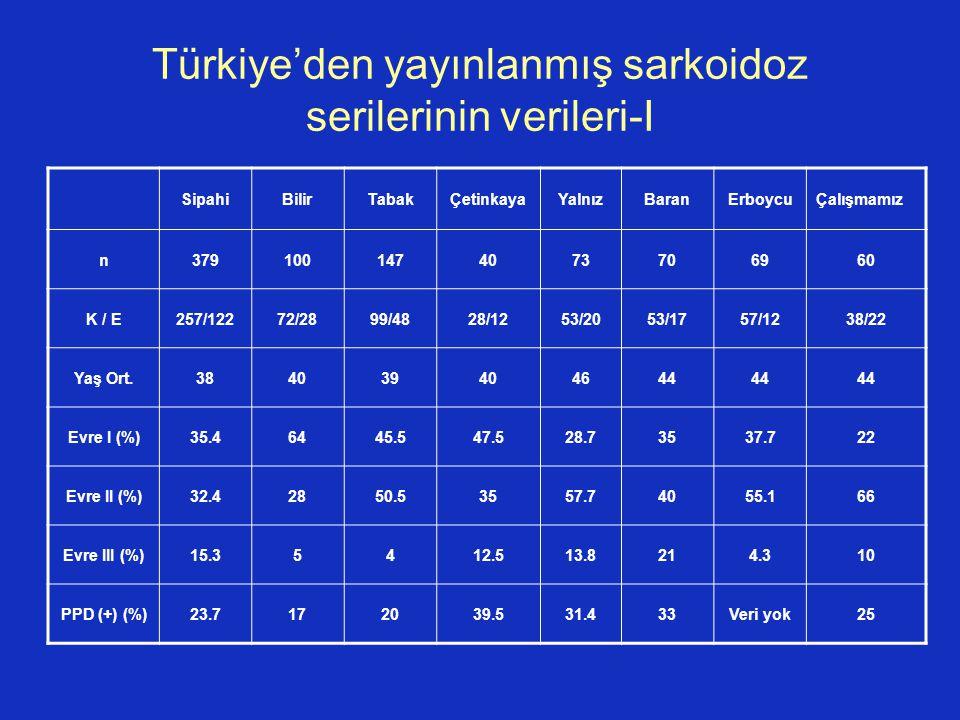 Türkiye'den yayınlanmış sarkoidoz serilerinin verileri-I