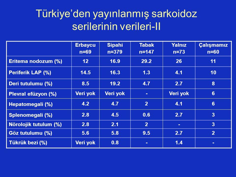 Türkiye'den yayınlanmış sarkoidoz serilerinin verileri-II