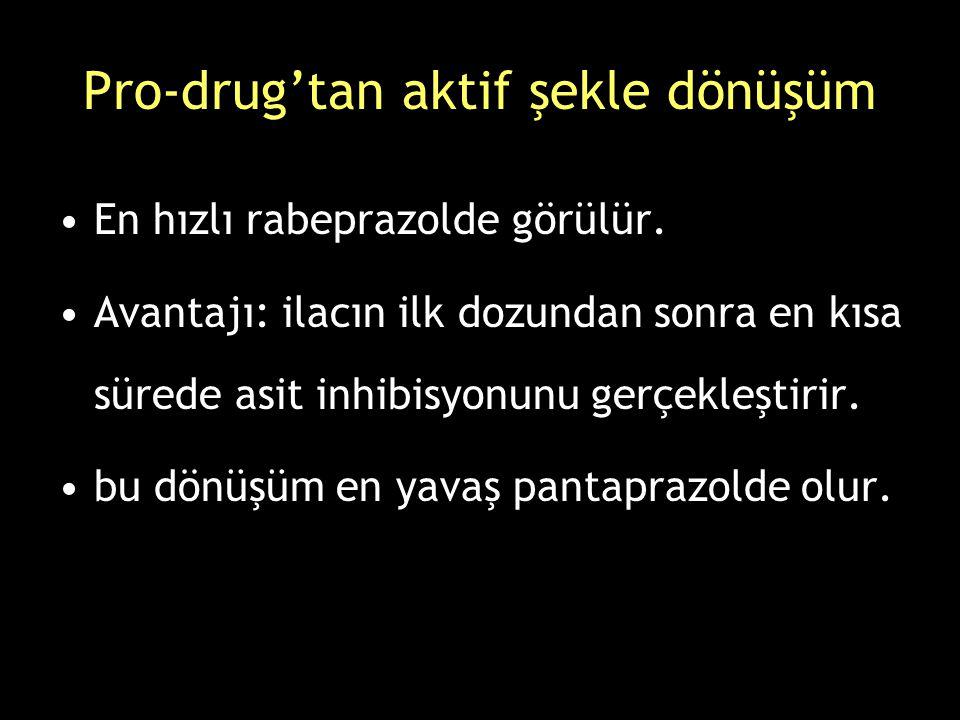 Pro-drug'tan aktif şekle dönüşüm