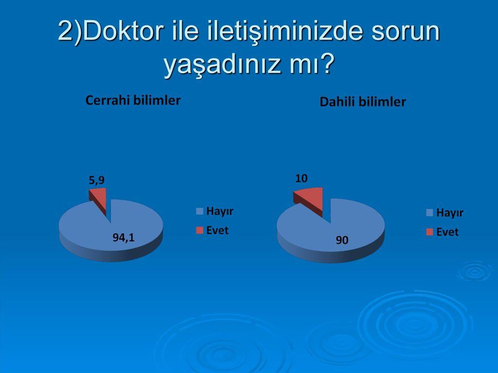 2)Doktor ile iletişiminizde sorun yaşadınız mı